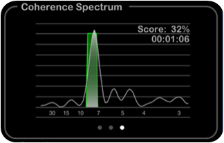 Heart Rate Plus: Heart Rate Variability (HRV) Coherence Spectrum