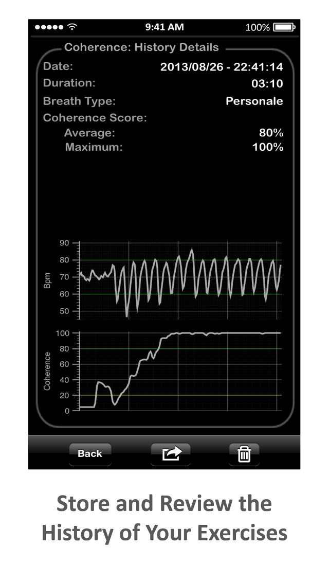 Heart Rate Plus: Coherence History Details